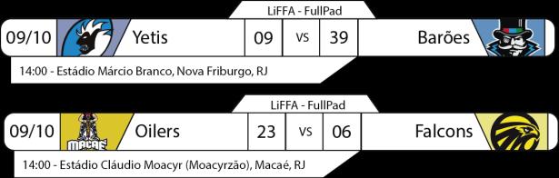 Tudo pelo Futebol Americano - LiFFA-FullPad - 2016-10-09 - Resultados