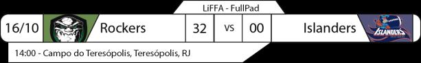 Tudo pelo Futebol Americano - LiFFA-FullPad - 2016-10-16 - Resultado