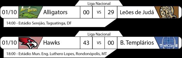 Tudo pelo Futebol Americano - Liga Nacional - 2016-10-01 - Resultados