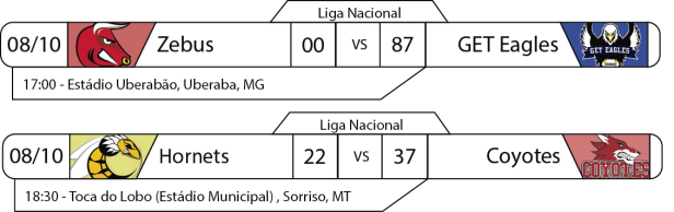 Tudo pelo Futebol Americano - Liga Nacional - 2016-10-08 - Resultados