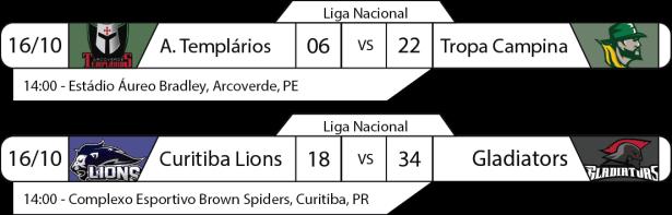 Tudo pelo Futebol Americano - Liga Nacional - 2016-10-16 - Resultados