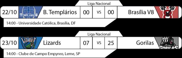 Tudo pelo Futebol Americano - Liga Nacional - 2016/10/22 e 23 - Semifinais de Conferência - Resultados