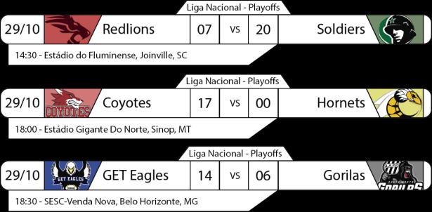 Tudo pelo Futebol Americano - Liga Nacional - Playoffs - 29/10/2016 - Resultados