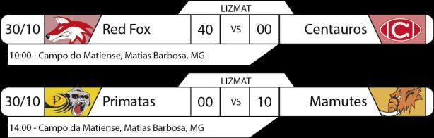 tpfa-lizmat-2016-10-30-resultados