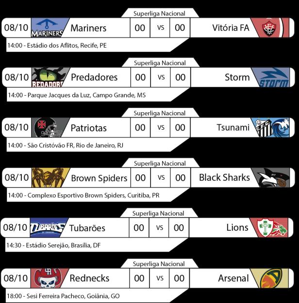 Tudo pelo Futebol Americano - Superliga Nacional - 2016-10-08 - Jogos