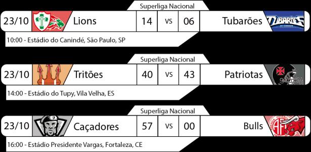 Tudo pelo Futebol Americano - Superliga Nacional - 2016/10/23 - Semifinais de Conferência - Resultados