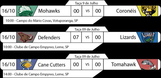 Tudo pelo Futebol Americano - Taça 9 de Julho - 2016-10-16 - Jogos