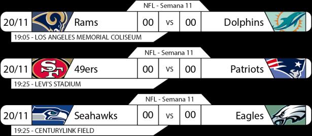 Tudo pelo Futebol Americano - NFL - 21/11/2016 - Semana 11 - Jogos 19h
