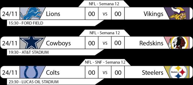 Tudo pelo Futebol Americano - 24/11/2016 - NFL - Semana 12 - Thanksgiving - Jogos