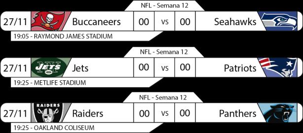 Tudo pelo Futebol Americano - 27/11/2016 - NFL - Semana 12 - Jogos 16h