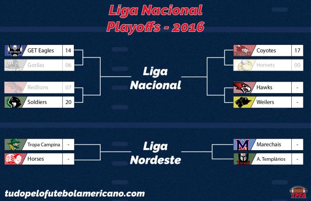 Playoffs-Liga Nacional-02.png