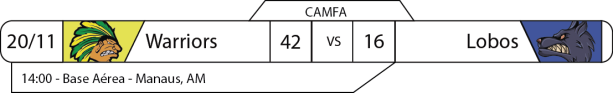 Tudo pelo Futebol Americano - Campeonato Amazonense (CAMFA) - 20/11/2016 - Resultado