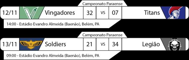 Tudo pelo Futebol Americano - Campeonato Paraense - 12 e 13/11/2016 - Resultados
