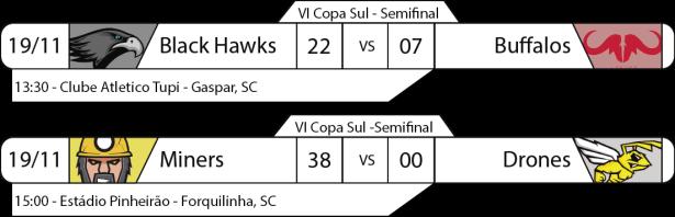 Tudo pelo Futebol Americano - IV Copa Sul - 20/11/2016 - Semifinais - Resultados