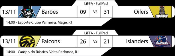 tpfa-liffa-2016-11-13-resultados