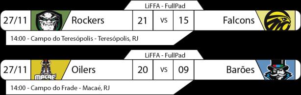 Tudo pelo Futebol Americano - Liga Fluminense de Futebol Americano (LiFFA) - 27/11/2016 - Semifinais - Resultados