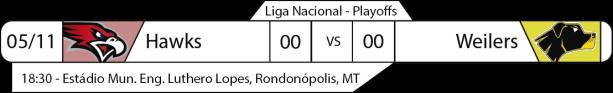 tpfa-liga-nacional-2016-11-05-playoffs