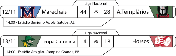 Tudo pelo Futebol Americano - Liga Nacional 12 e 13/11/2016 - Semifinais da Conferência Nordeste - Resultados