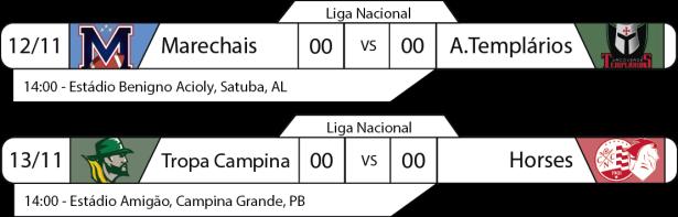 Tudo pelo Futebol Americano - Liga Nacional -12 e 13/11/2016 - Semifinais da LINEFA (Liga Nordeste de Futebol Americano)
