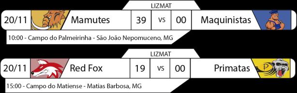Tudo pelo Futebol Americano - Liga da Zona da Mata (LIZMAT) - 20/11/2016 - Resultados