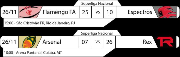 Tudo pelo Futebol Americano - Superliga Nacional - 26/11/2016 - Semifinais - Resultados