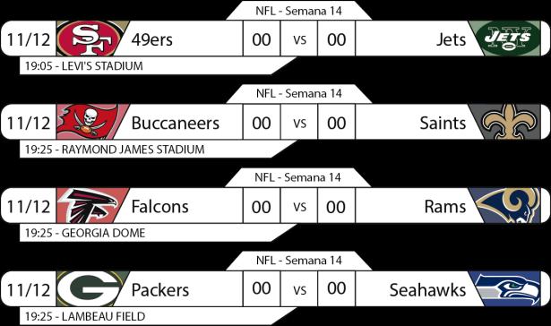 Tudo pelo Futebol Americano - NFL - 11/12/2016 - Semana 14 - Jogos 19h