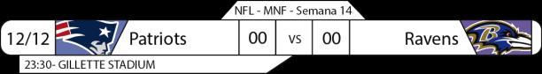Tudo pelo Futebol Americano - NFL - 12/12/2016 - Semana 14 - Monday Night Football - Patriots x Ravens