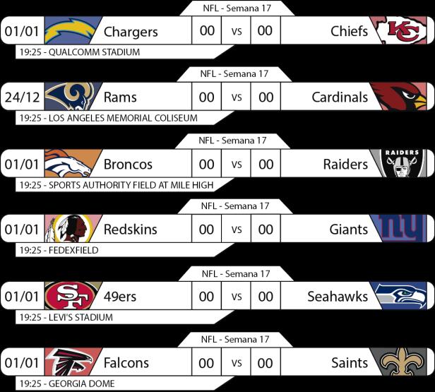 Tudo pelo Futebol Americano - NFL - 01/01/2017 - Jogos 19h