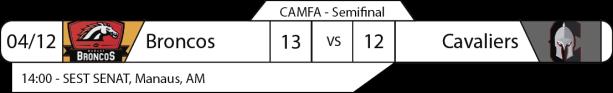 Tudo pelo Futebol Americano - Campeonato Amazonense (CAMFA) - 04/12/2016 - Final - Broncos 13 x Cavaliers 12.png