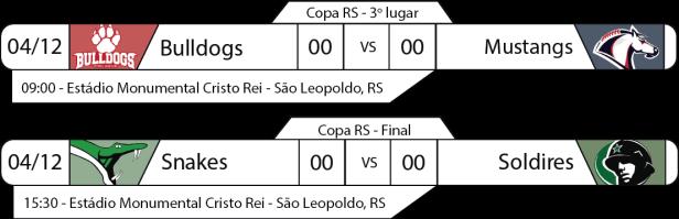 Tudo pelo Futebol Americano - Copa RS - 04/12/2016 - Finais - Resultados - Soldiers Campeão.png