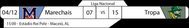 Tudo pelo Futebol Americano - Liga Nacional - 04/12/2016 - Final Liga Nordeste - Marechais 07 x Tropa Campina 15