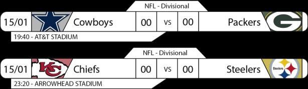 Tudo pelo Futebol Americano - NFL - 15/01/2017 - Playoffs - Divisional Round