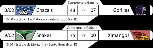 Tudo pelo Futebol Americano - Campeonato Gaúcho - 18 e 19/02/2017 - Resultados