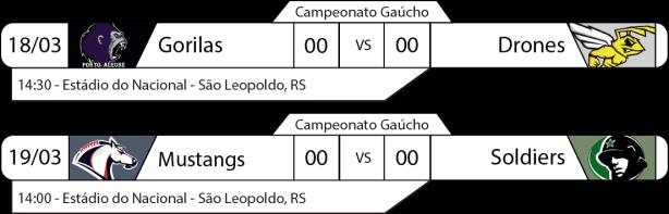 Tudo pelo Futebol Americano - Campeonato Gaúcho - 18 e 19/03/2017 - Jogos