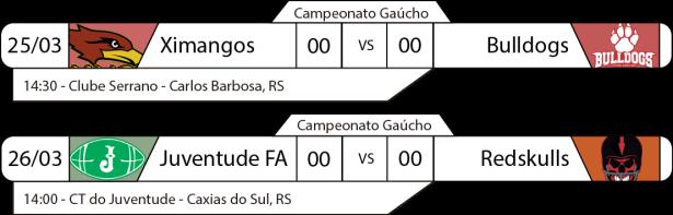 Tudo pelo Futebol Americano - Campeonato Gaúcho - 25 e 26/03/2017 - Jogos - Semana 5