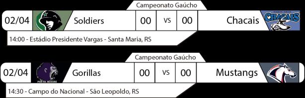 Tudo pelo Futebol Americano - Campeonato Gaúcho - 01 e 02/04/2017 - Jogos
