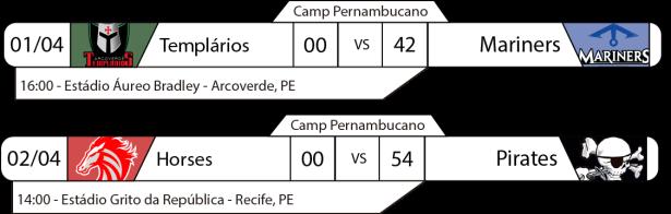 Tudo pelo Futebol Americano - Campeonato Pernambucano - 01 e 02/04/2017 - 1a Divisão - Resultados
