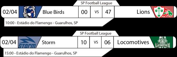 Tudo pelo Futebol Americano - SP Football League - 02/04/2017 - Resultados