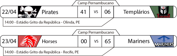 2017-04-22 e 23 - Campeonato Pernambucano - 1a Divisão - Resultados.png