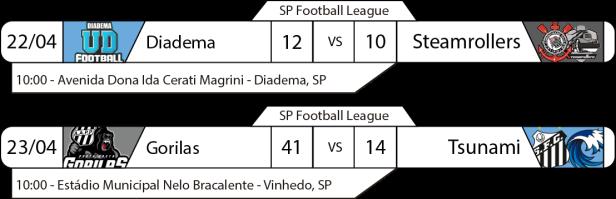 2017-04-22 e 23 - SPFL - Resultados.png