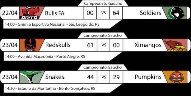 FGFA - 2017-04-22 e 23 - Resultados.png