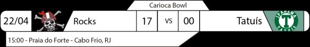 TPFA - 2017-04-22 - Carioca Bowl - Resultado