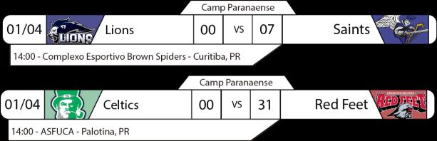 Tudo pelo Futebol Americano - Campeonato Paranaense - 01/04/2017 - Resultados