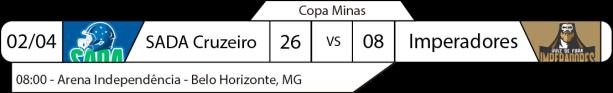 Tudo pelo Futebol Americano - Copa Minas - 2017-04-02 - Resultado