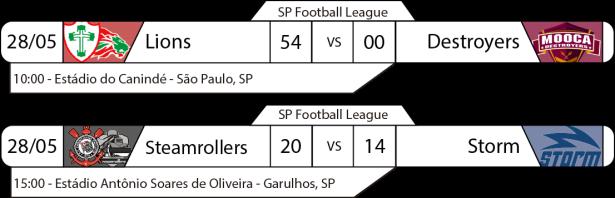 2017-05-28 - SPFL - Resultados