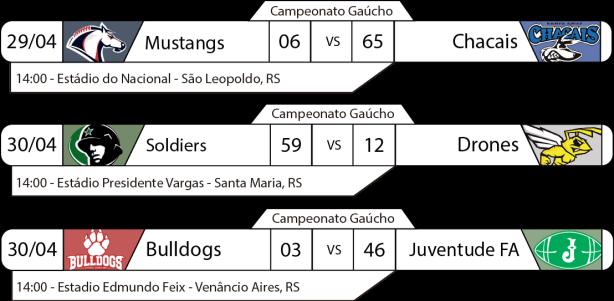 FGFA - 2017-04-29 e 30 - Resultados.png