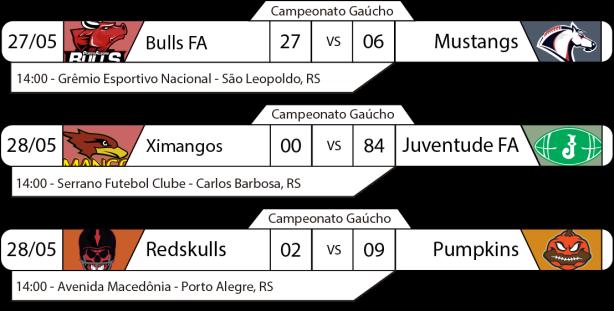 FGFA - 2017-05-28 - Resultados.png