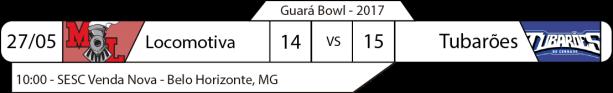 Guará Bowl - 2017-05-28 - Minas Locomotiva x Tubarões do Cerrado - Resultado.png