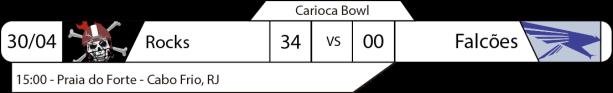 TPFA - 2017-04-30 - Carioca Bowl - Resultado