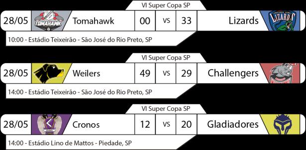 TPFA - 2017-05-28 - Resultados